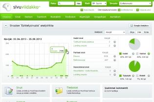 Sivuviidakko Analytics Edition tuo analytiikan osaksi digitaalista sisällöntuotantoa