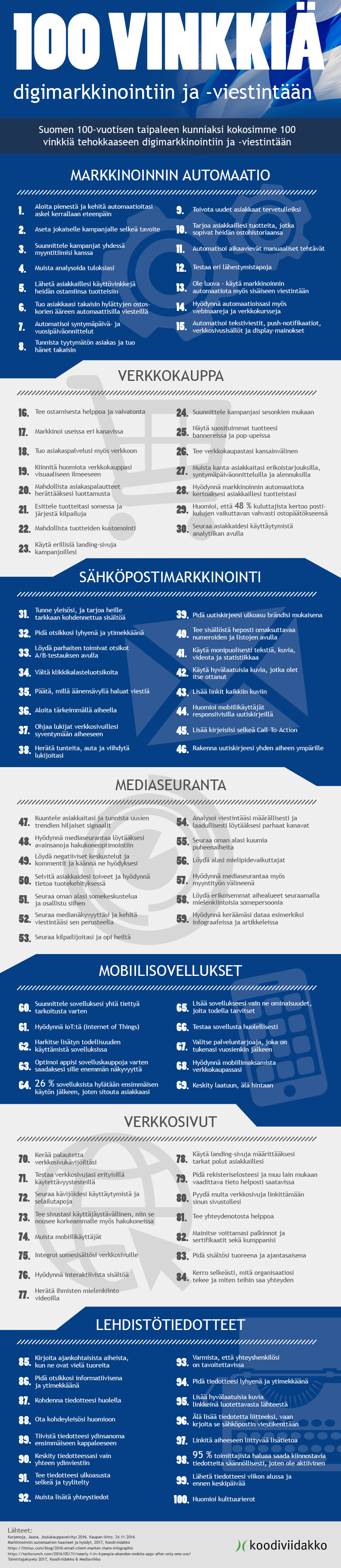 Suomen 100-vuotistaipaleen kunniaksi keräsimme 100 vinkkiä digitaaliseen markkinointiin ja viestintään